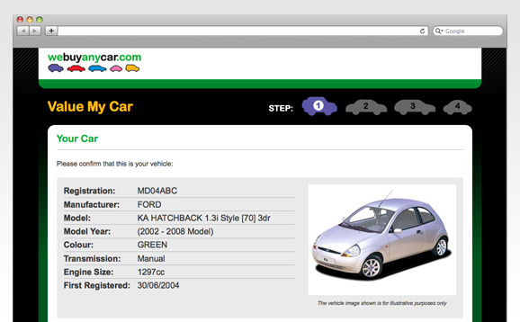 webuyanycar.com, Website Re-design - image 4